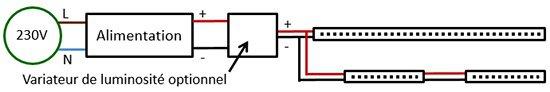 Aide au branchement d'un ruban flexible de LED blanches