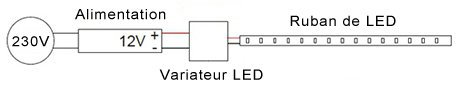 Branchement variateur LED
