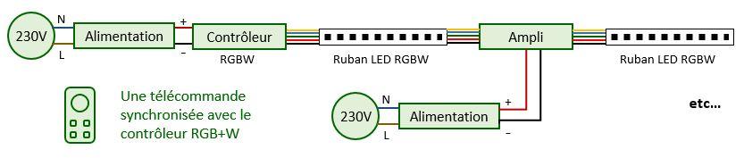 Montage d'un ruban RGB+W avec amplificateur