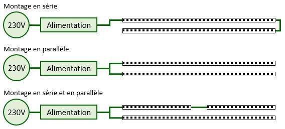 Montage d'un ruban LED en série ou parallèle