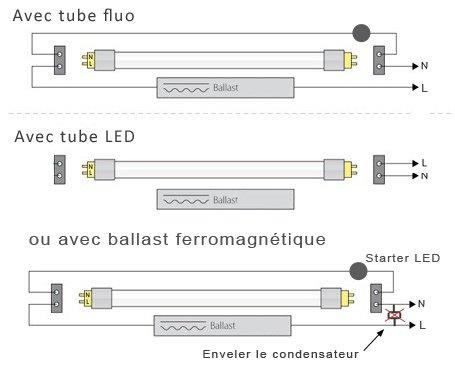 Montage des tubes LED avec ou sans ballast