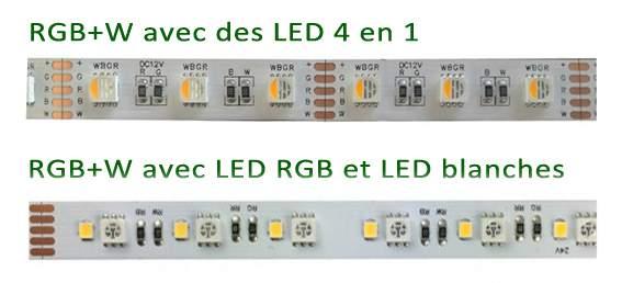 Rubans de LED RGB+W 4 en 1 et avec 2 types de LED