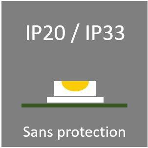 Protection ruban LED IP20
