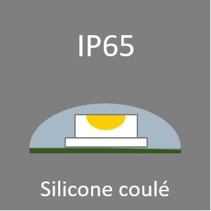 Protection ruban par silicone