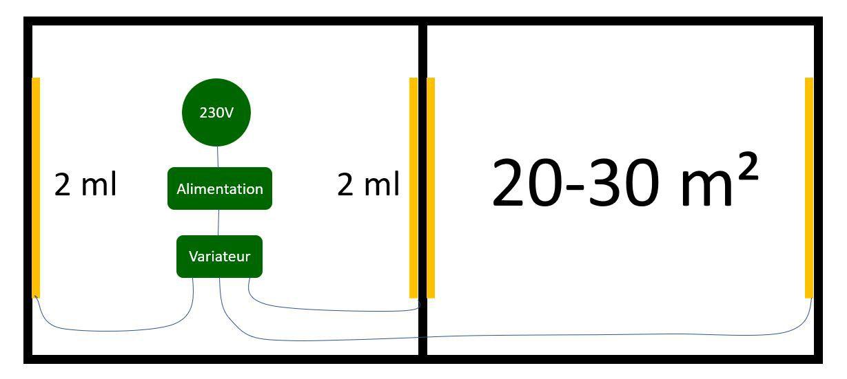 Branchement éclairage pergola de 20 à 30m²