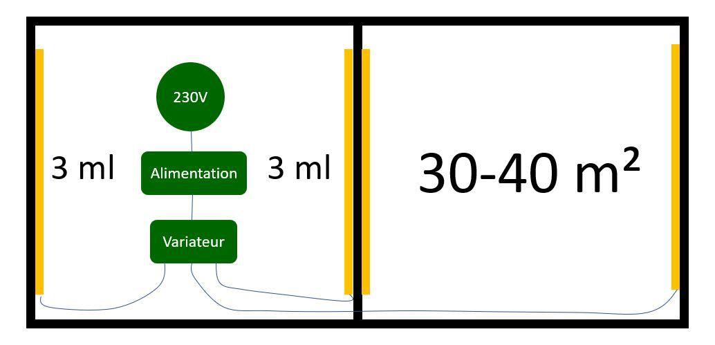 Branchement éclairage pergola 30 à 40 m²