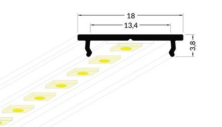 Dimensions profilé LED corniche